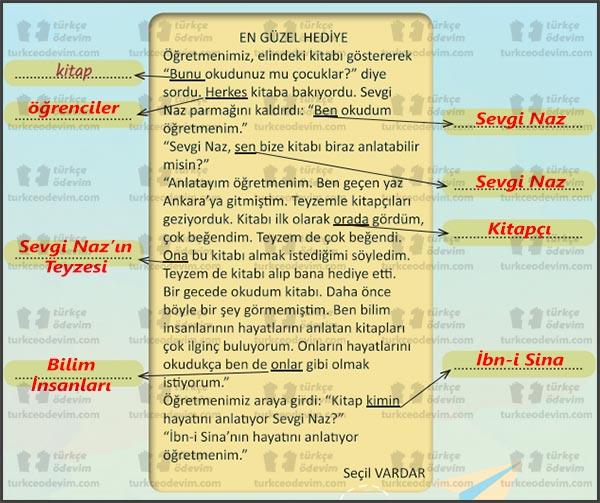 6. Sınıf MEB Yayınları Aziz Sancar Metni Etkinlik Cevapları - Zamirler6. Sınıf MEB Yayınları Aziz Sancar Metni Etkinlik Cevapları - Zamirler