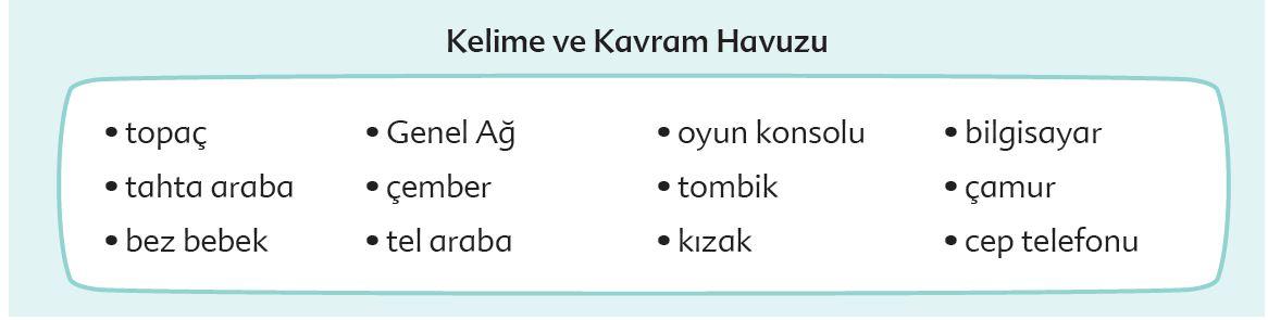 6. Sınıf Türkçe Ders Kitabı Ekoyay Yayınları Sayfa 103 Cevabı